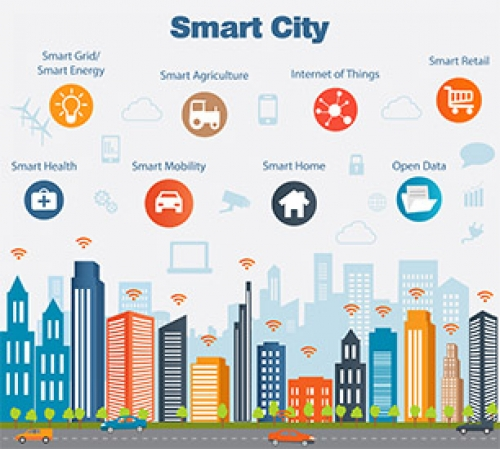 Smart Cities and GIS
